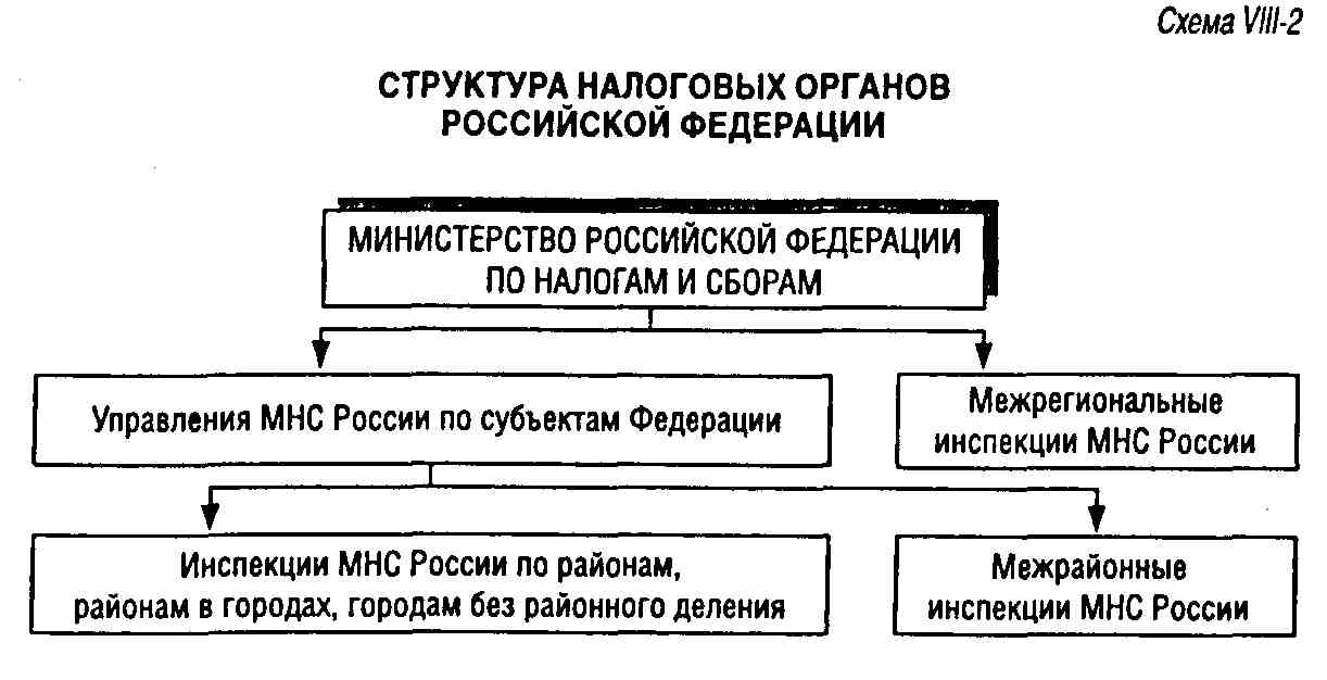 налоговый рф: